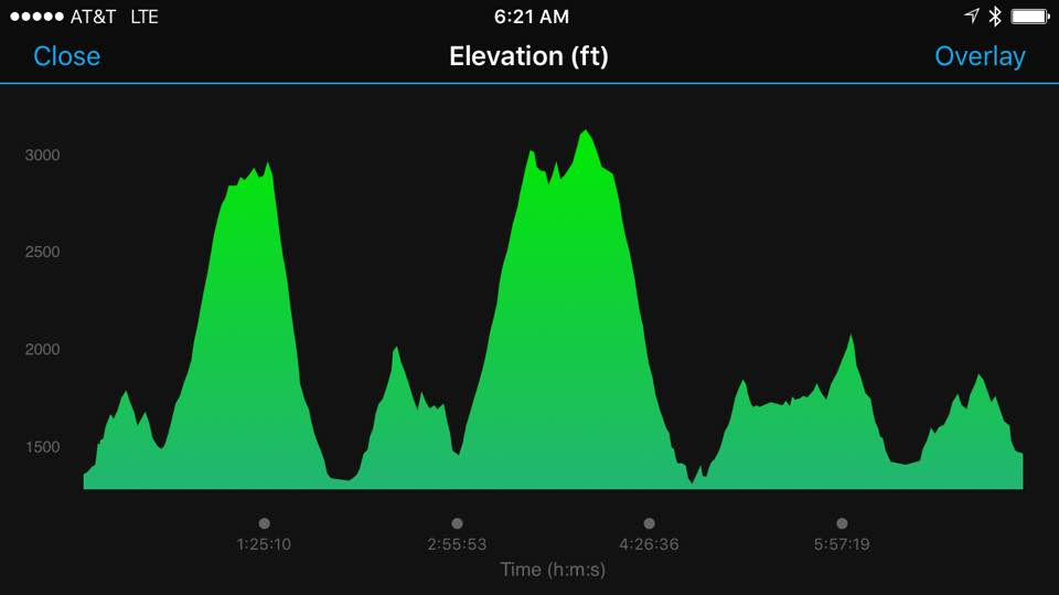 elevation changes 50 mile