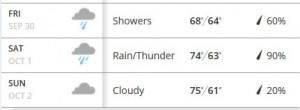 weather_forecast1